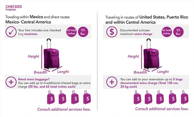 Volaris® Checked baggage
